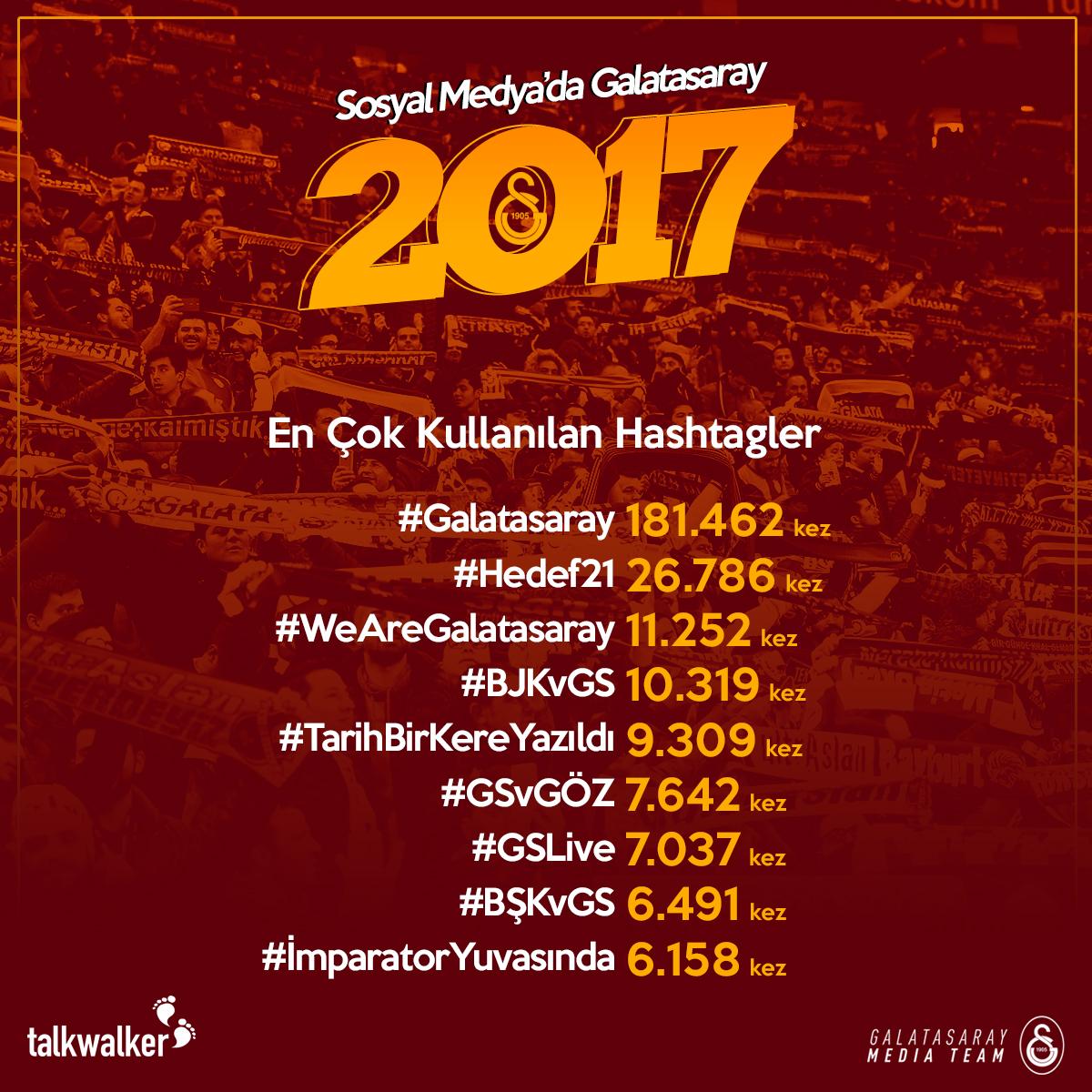 2017-sm-en-cok-kullanilan-hashtag.jpg